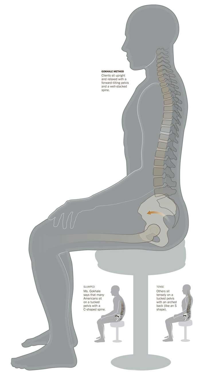 Back Pain Prostatitis Cpps Interstitial Cystitis Forum